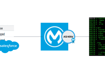 Connect IBM i / AS400 to Salesforce with Mulesoft